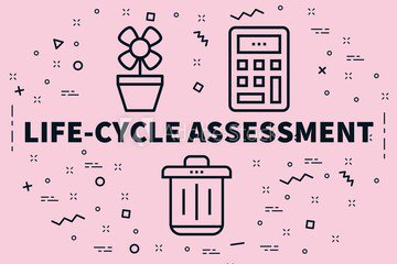 Life Cycle Assessment and Beyond